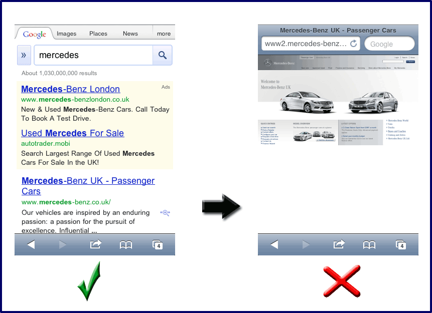 Phenomenal growth of mobile search - Mercedes mobile search